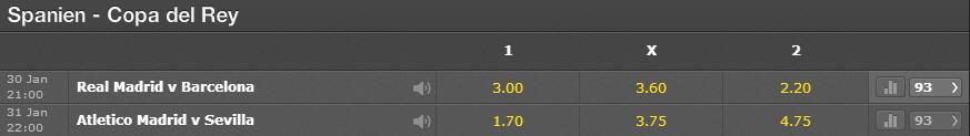 real madrid barcelona odds