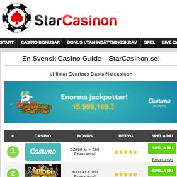 Hur får man en bra casinobonus?
